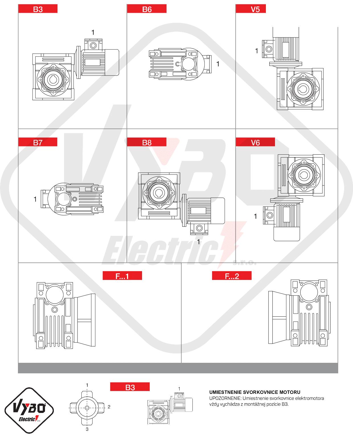 montážní pozice šneková převodovka PMRV090