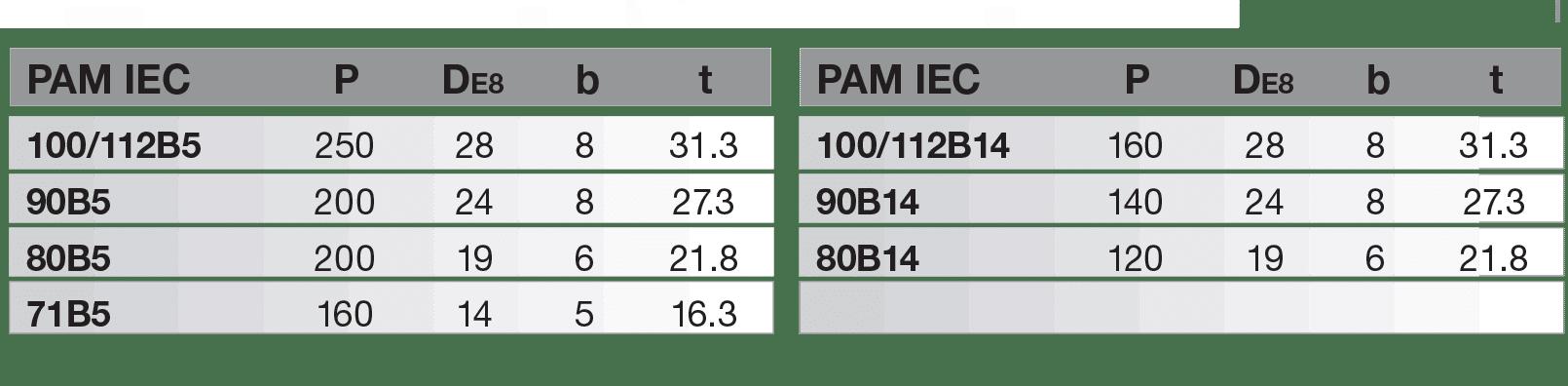 rozměry šneková převodovka PMRV075