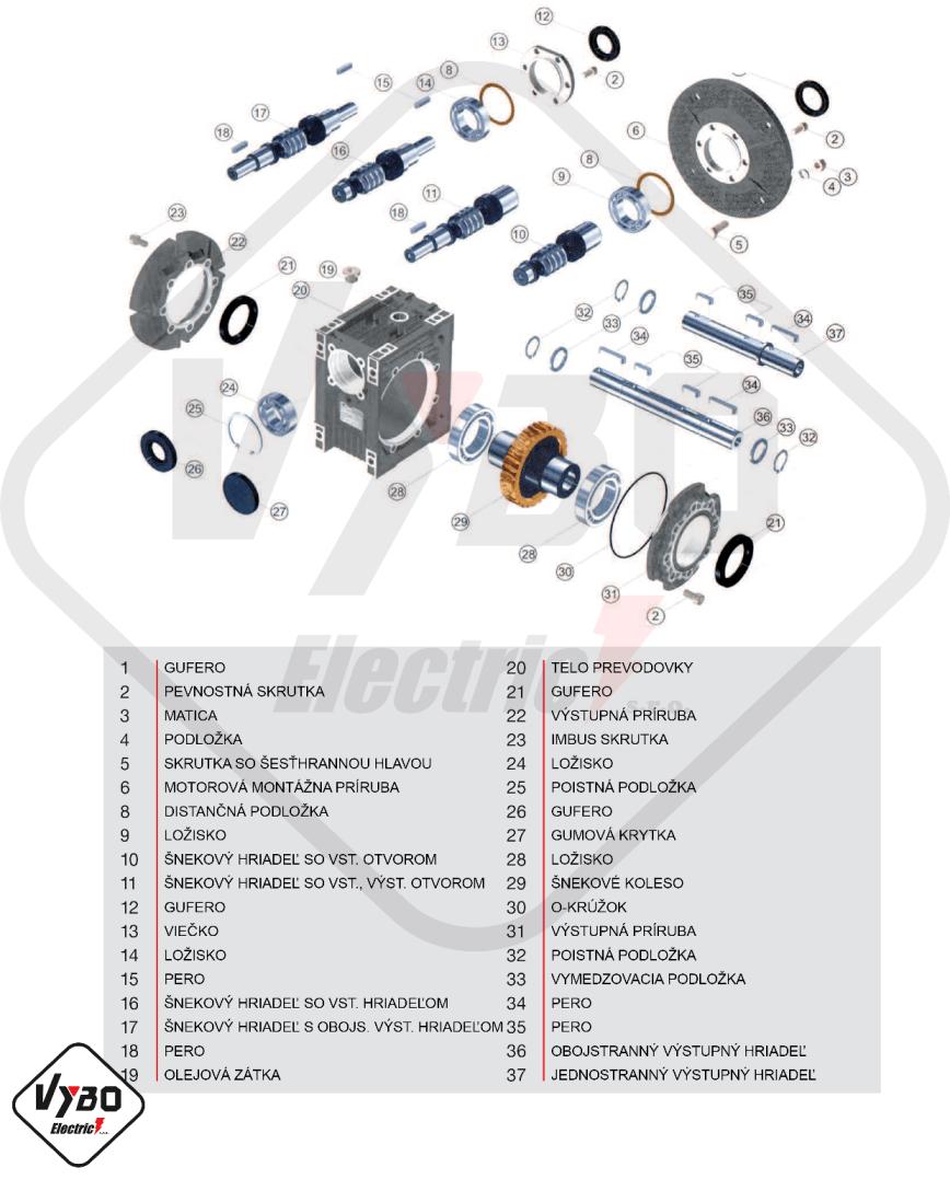 rozpadový výkres a seznam náhradných dílů šneková převodovka PMRV063