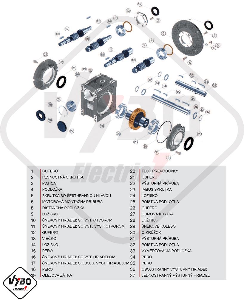 rozpadový výkres a seznam náhradných šneková převodovka PMRV075