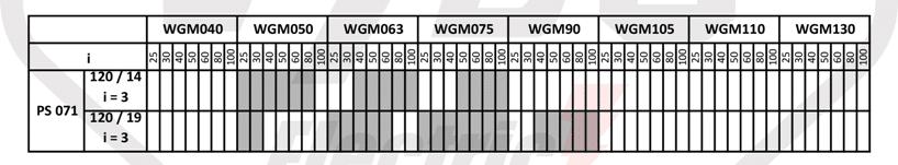 dostupné provedení čelní mezipřevodovka PS071