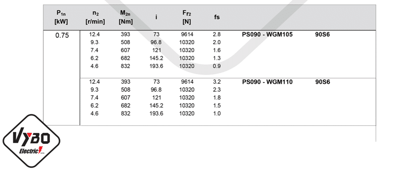 parametry výkonu čelní mezipřevodovka PS090